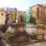 Europes' Interesting Cemeteries